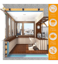 Балконы и лоджии — кухня